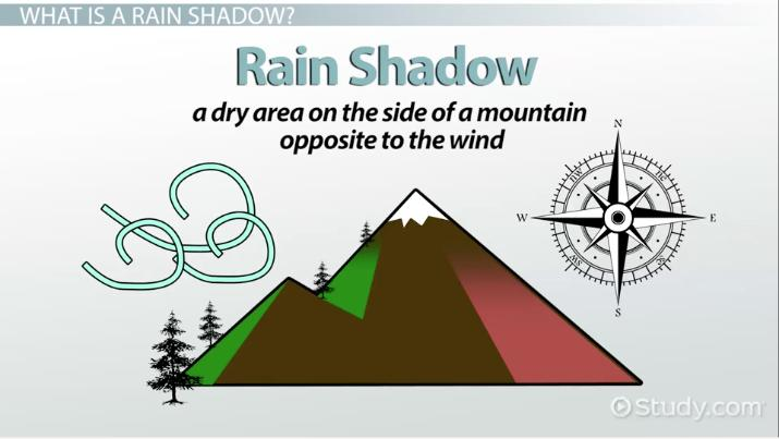 The Rain Shadow Effect: Definition & Explanation - Video & Lesson