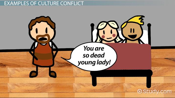 What Is Culture Conflict Definition Theory Example Video