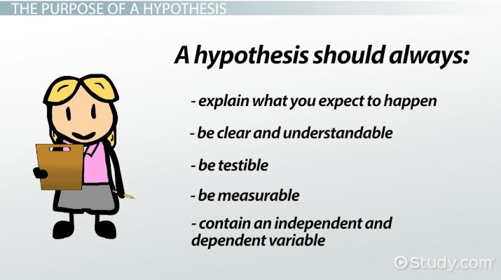 What is a Hypothesis? - Definition & Explanation - Video