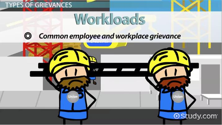 Employee And Workplace Grievances Definition Types Video