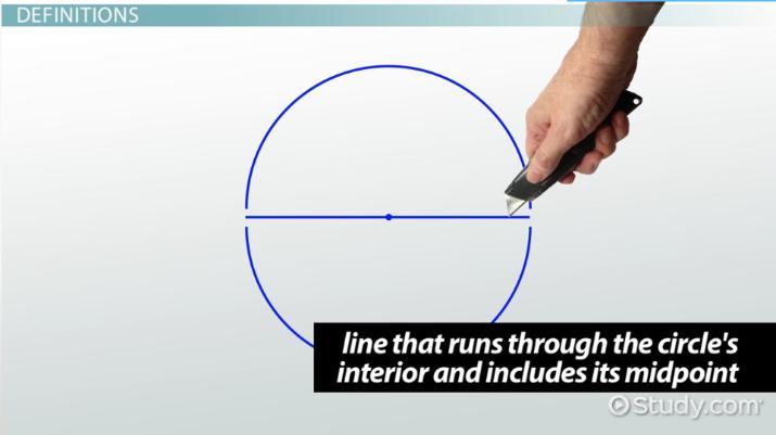 Semicircle: Definition, Perimeter & Area Formulas - Video
