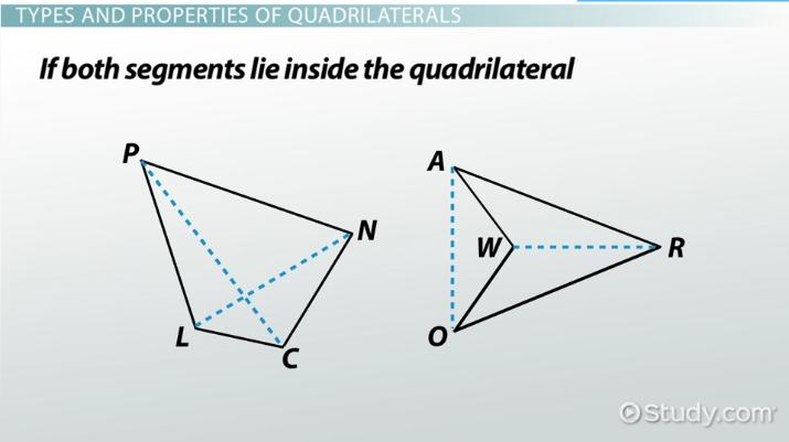 What is a quadrilateral definition properties types examples what is a quadrilateral definition properties types examples video lesson transcript study ccuart Image collections