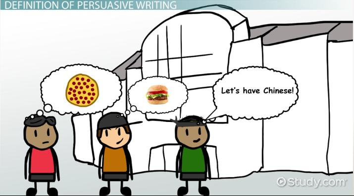 what is persuasive text  - definition  u0026 examples