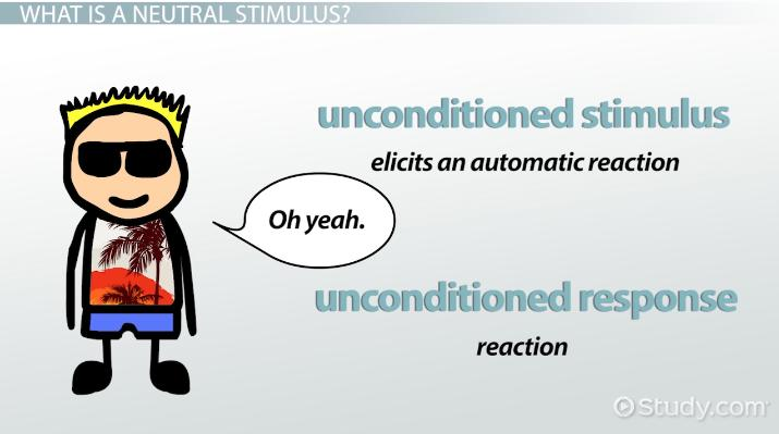 Conditioned response: definition & examples video & lesson.