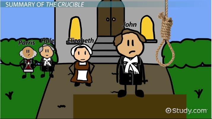 The Crucible By Arthur Miller Characters Themes Analysis Video