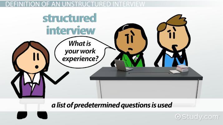 Unstructured Interview: Definition, Advantages