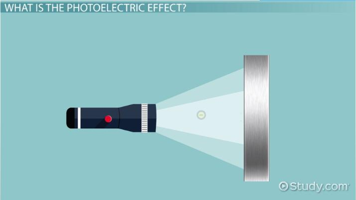 The Photoelectric Effect: Definition, History, Application