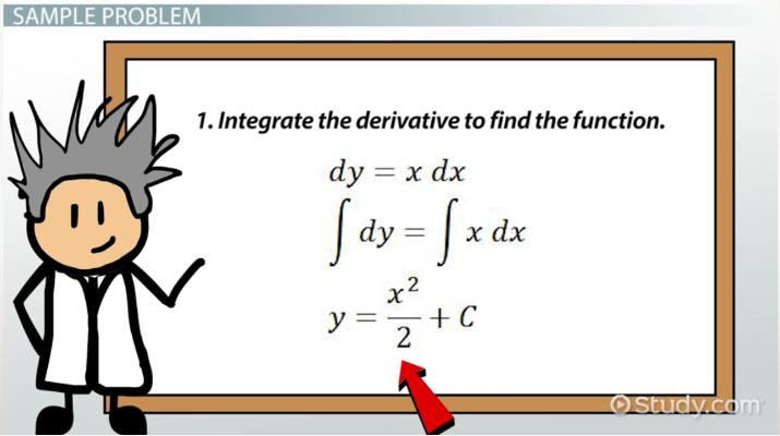 Initial Value in Calculus: Definition, Method & Example