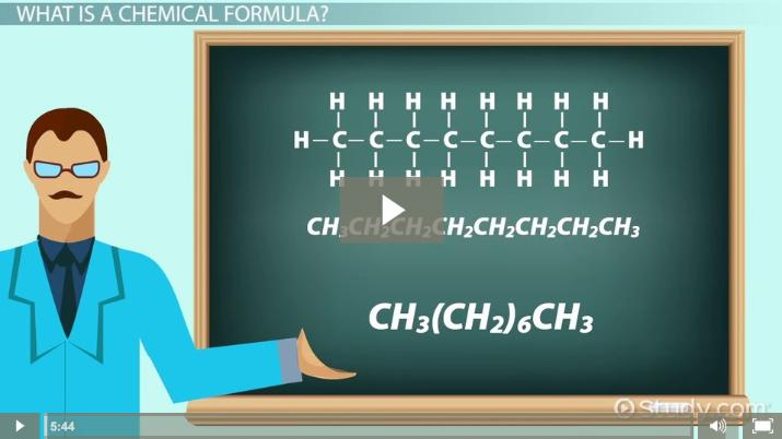 What Is A Chemical Formula Definition Types Examples