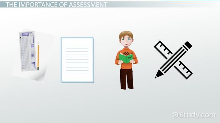 The Importance of Assessment in Education - Video & Lesson