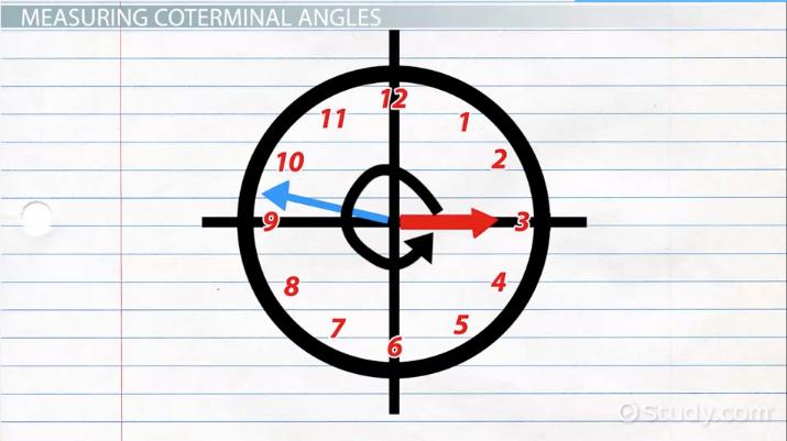 Coterminal Angles: Definition & Examples
