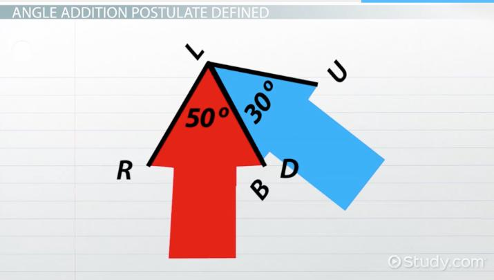 Angle Addition Postulate Definition Examples Video Lesson