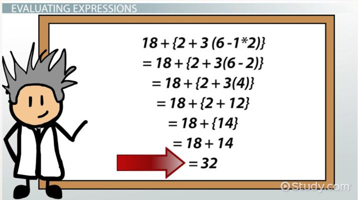 Grouping Symbols In Math Definition Equations Video Lesson