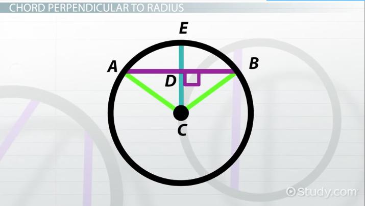 Chord Theorems of Circles in Geometry - Video & Lesson Transcript