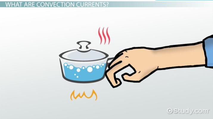 Convection In Science Definition Equation Examples Video