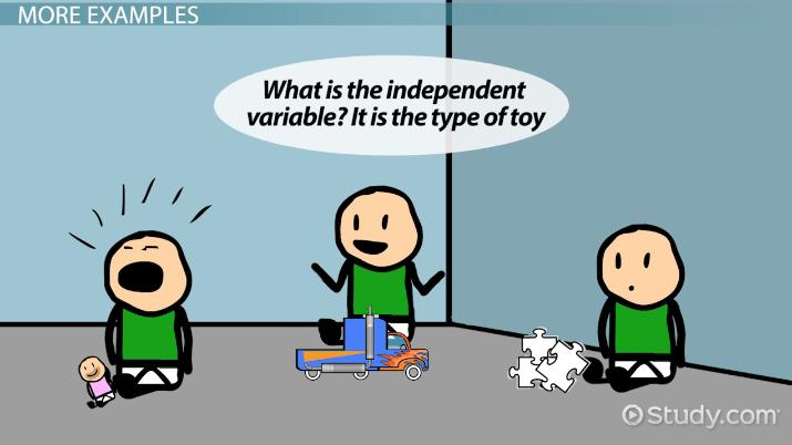 Identifying & Interpreting Independent & Dependent Variables - Video ...