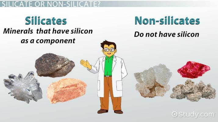 Comparing Silicate & Non-silicate Minerals - Video & Lesson