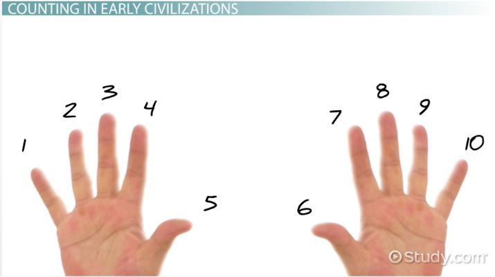 Tally Chart: Definition & Examples - Video & Lesson