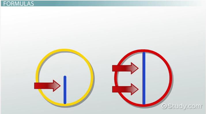 What is Diameter? - Definition & Formula - Video & Lesson
