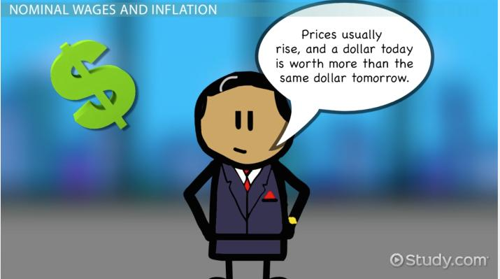 Nominal Wage: Definition & Overview - Video & Lesson