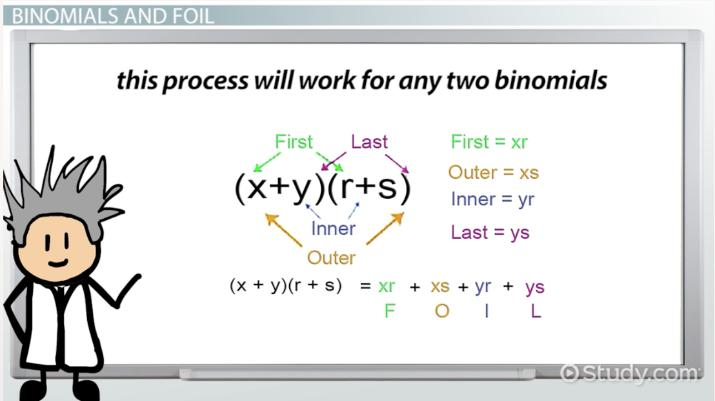 Special Product Definition Formula Video Lesson Transcript