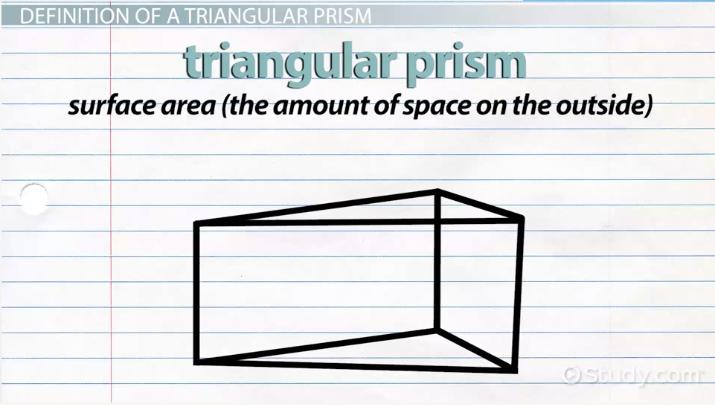 photo relating to Triangular Prism Net Printable identify What is a Triangular Prism? - Definition, Formulation Illustrations
