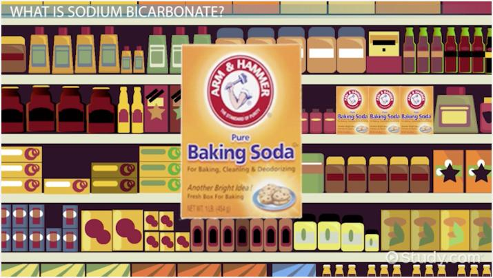What Is Sodium Bicarbonate Structure Formula Uses