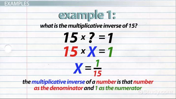 Multiplicative Inverse Definition Property Examples Video