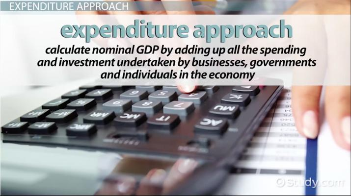 nominal gdp  definition  u0026 formula