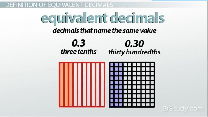 what are equivalent decimals