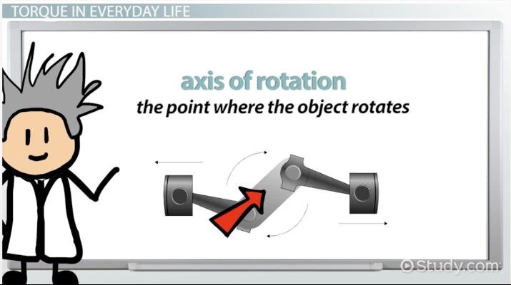 What is Torque? - Definition, Equation & Calculation - Video