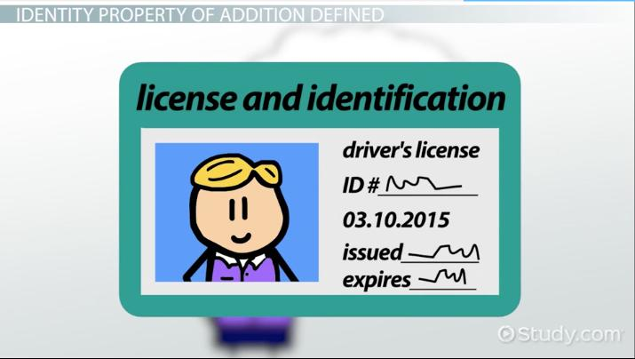 Identity Property of Addition: Definition & Example