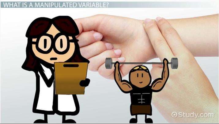 Manipulated Variable: Definition & Example - Video & Lesson