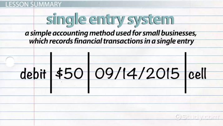 Manual Accounting System Definition Advantages  Disadvantages