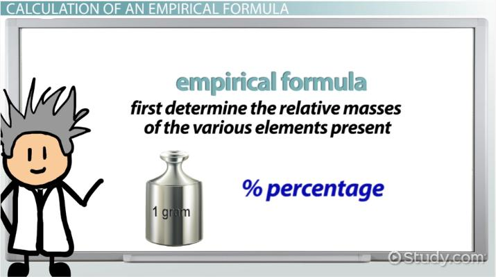 Empirical Formula Definition Steps Examples Video Lesson