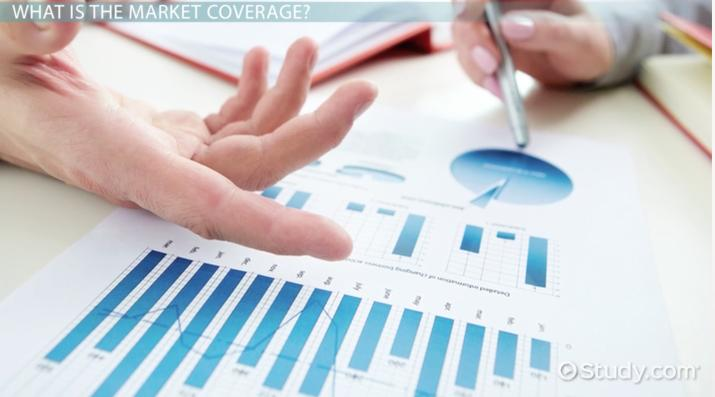 types of market coverage