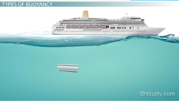 Buoyant Force Definition Equation Examples Video Lesson - How do cruise ships float