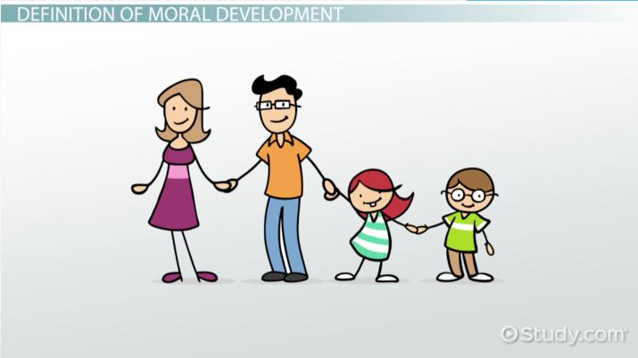 what is moral development  - definition  u0026 stages