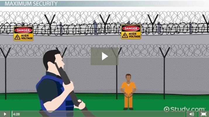 Prison Security: Levels & Characteristics - Video & Lesson