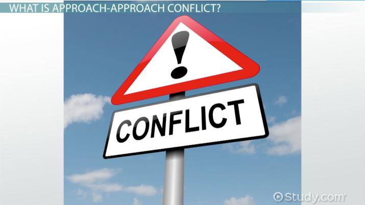 motivational conflict examples