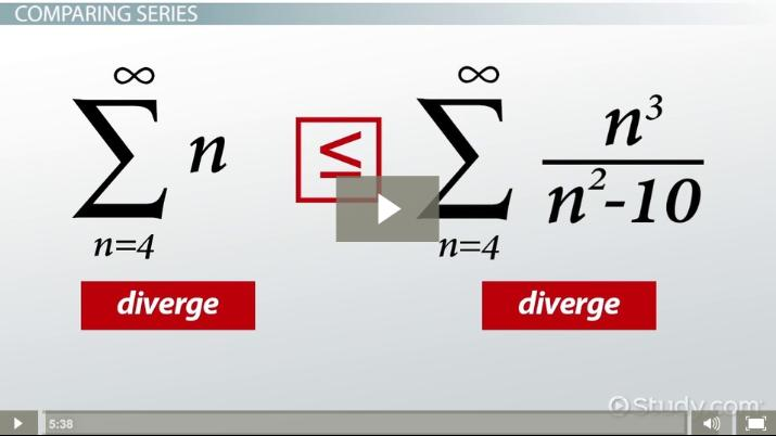 Testing for Convergence & Divergence by Comparing Series