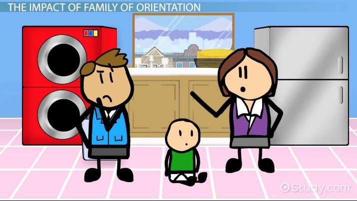 Heterosexual cohabitation definition new jersey
