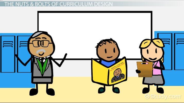 What is Curriculum Design? - Video & Lesson Transcript | Study com