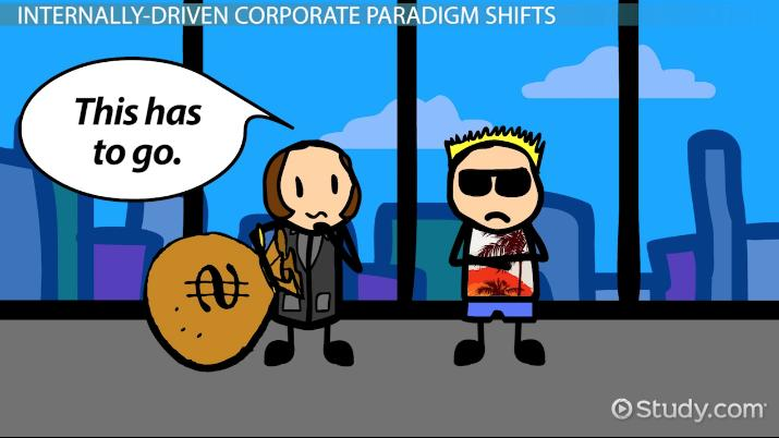 what is a paradigm shift in business