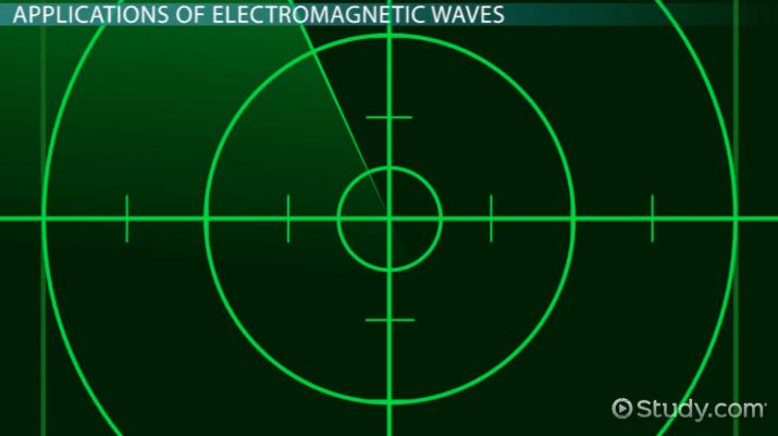 Technological Applications of Electromagnetic Waves - Video