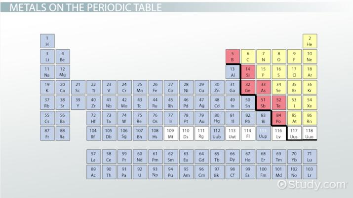 Metals on the periodic table definition reactivity video metals on the periodic table definition reactivity video lesson transcript study urtaz Gallery