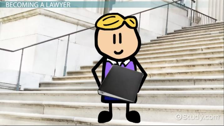 Education Requirements for Becoming a Lawyer