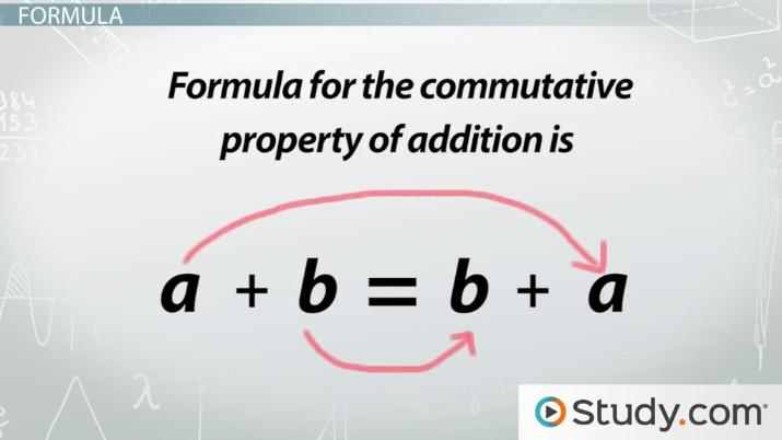 Commutative Property of Addition: Definition & Examples - Video ...