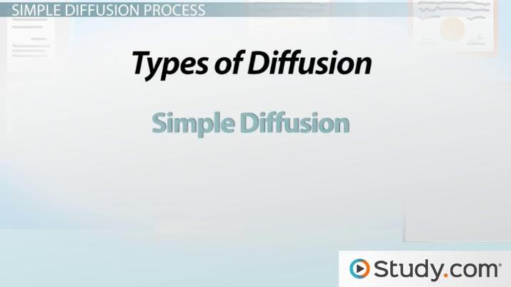 Simple Diffusion: Definition & Examples - Video & Lesson Transcript ...