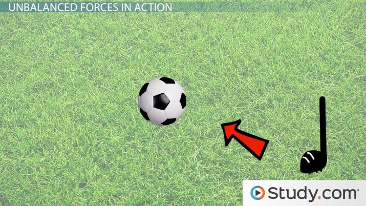 Unbalanced Force: Definition & Example - Video & Lesson